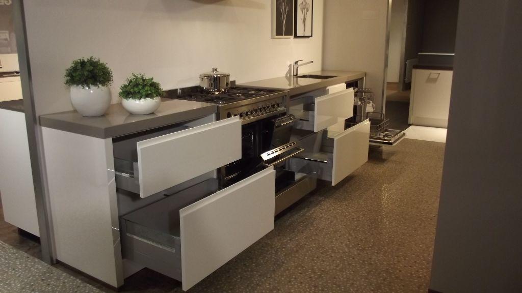 Wasbak Keuken Afmetingen : Dubbele Spoelbak Keuken Afmetingen : Allergrootste keukensite van